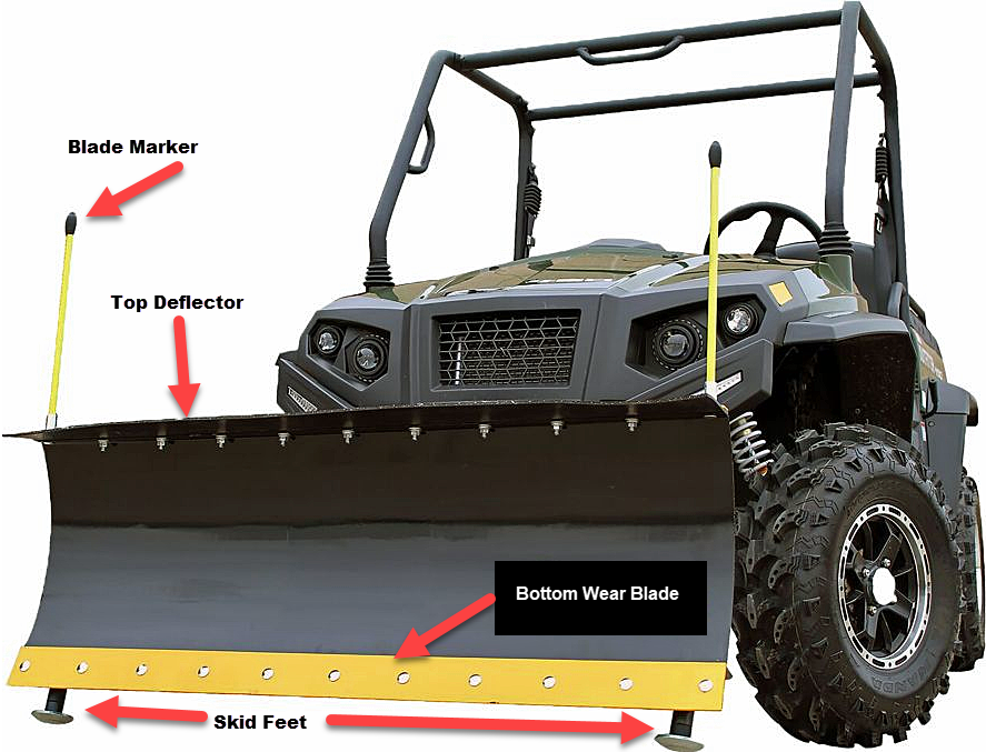 atv snow plow blade options