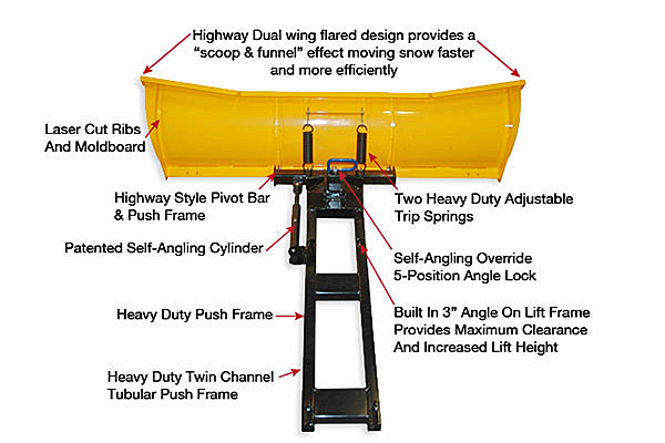 atv snow plow push tube